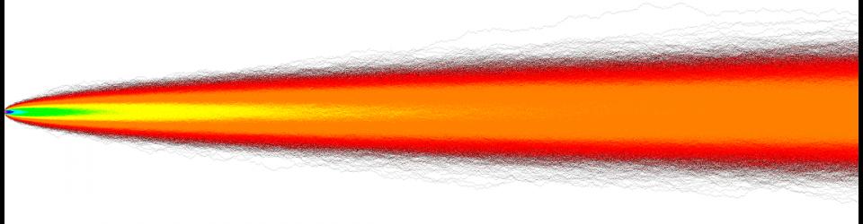 Bernoulli walk probability density map colors 1